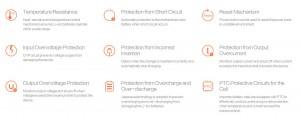 Sicherheits-Features der PowerBank